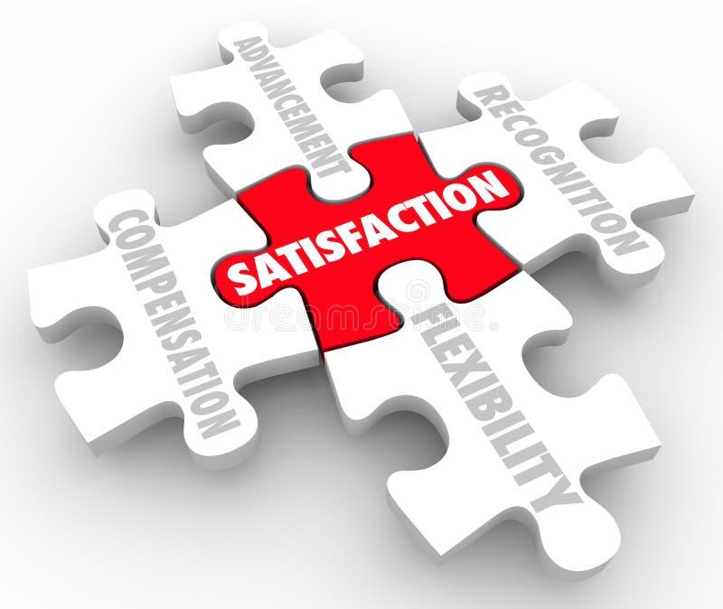 Job Satisfaction Puzzle Pieces Compensation Recognition Advancement. Job Satisfaction words on puzzle pieces with elements such as compensation, recognition stock illustration