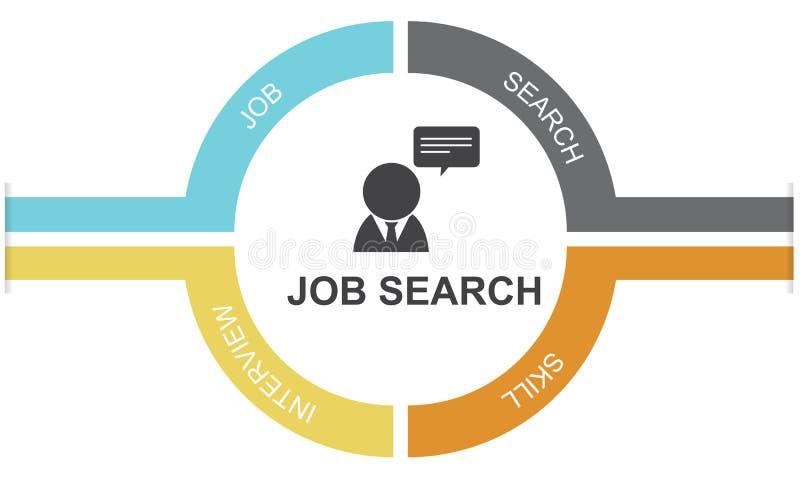 Job Team Join Work Hiring Hired Aangewend Concept stock illustratie
