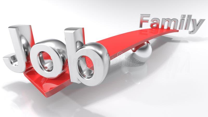 Jobb och familj på motsatta sidor av en allsidig nivå vektor illustrationer