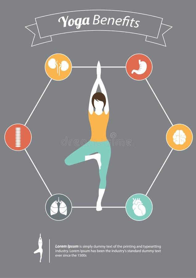 Joga pozy i joga korzyści w Płaskim projekcie z setem Organowa ikona, wektor ilustracja wektor