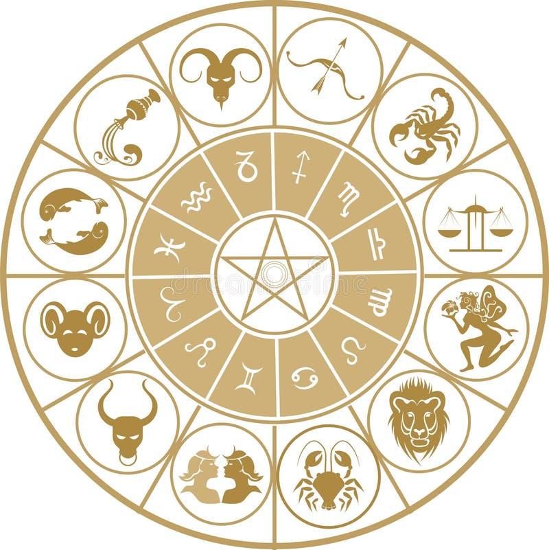 Jogo do ícone do zodíaco ilustração stock