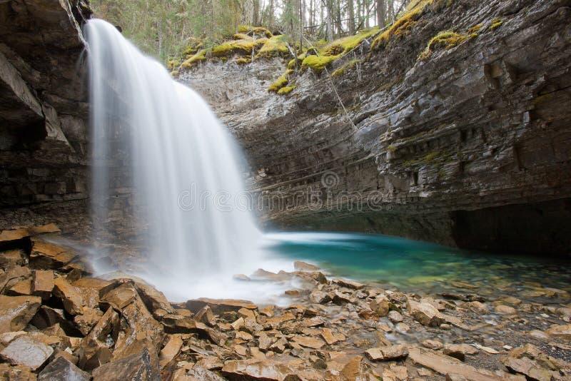 Johnston Falls. Johnston Canyon Falls, Alberta, Canada royalty free stock photos