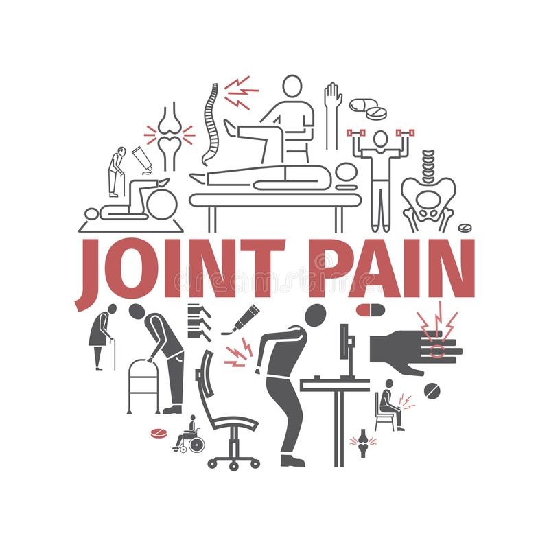 Joint pain banner. Icons set. Vector signs for web graphics. Joint pain. Flat icons set. Vector signs for web graphics royalty free illustration