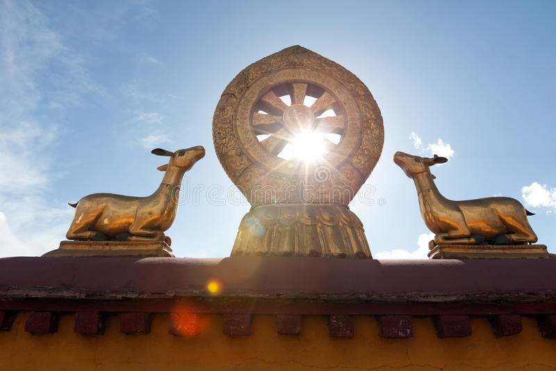 Jokhang tempel i Lhasa arkivfoto