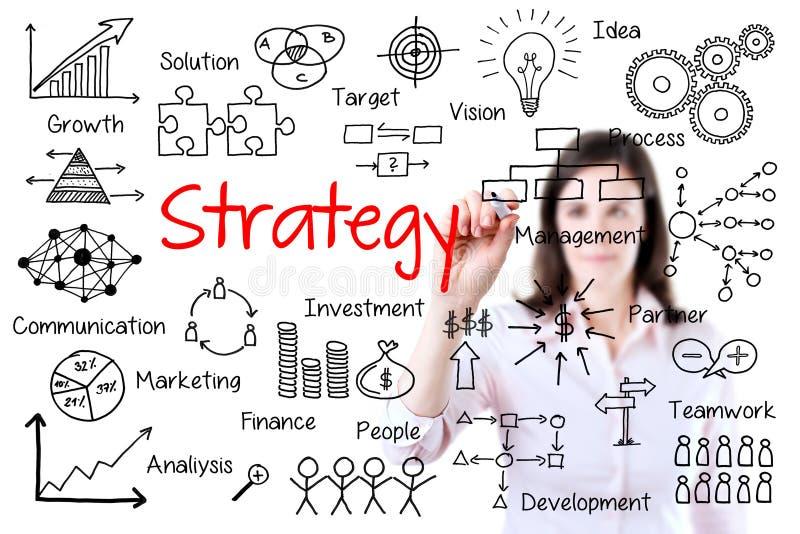 Jong het bedrijfsvrouw schrijven bedrijfsstrategieconcept. Geïsoleerd op wit. stock afbeeldingen