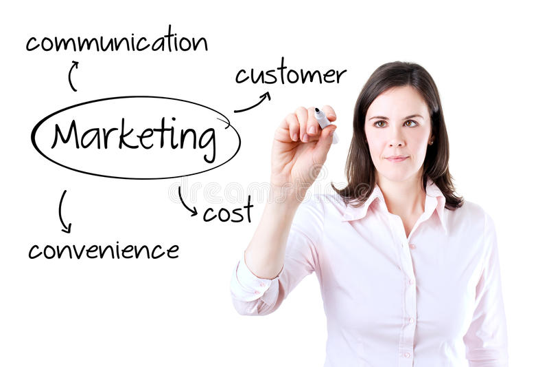 Jong het bedrijfsvrouw schrijven marketing concept. royalty-vrije stock foto's