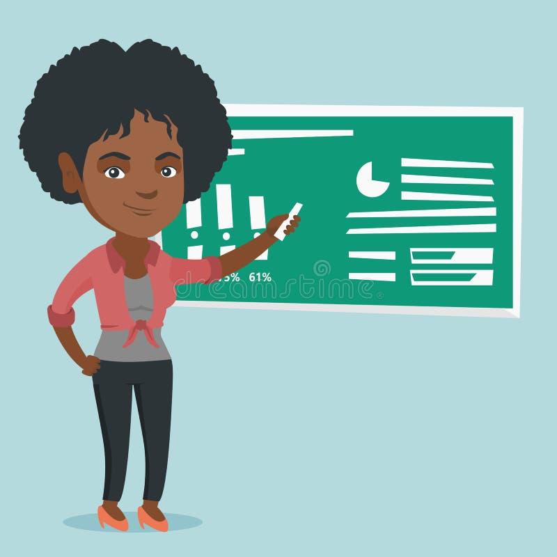 Jonge Afrikaans-Amerikaanse vrouw die op bord schrijven vector illustratie