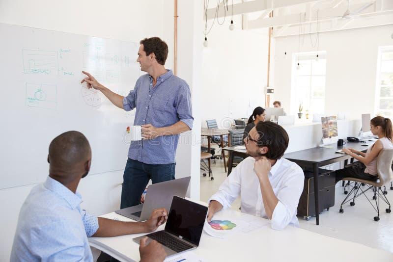 Jonge witte mens die een whiteboard in een bureauvergadering gebruiken stock foto's