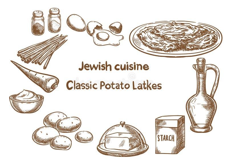 Joodse keuken Klassieke aardappel latkes ingrediënten vector illustratie