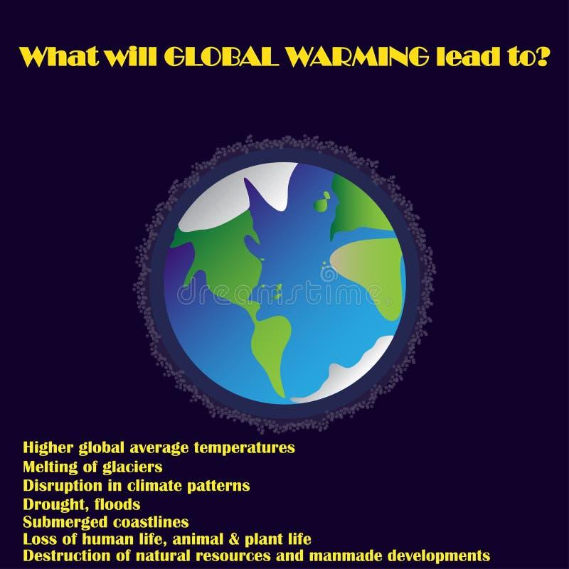Jord för global uppvärmningföljdeffekter vektor illustrationer