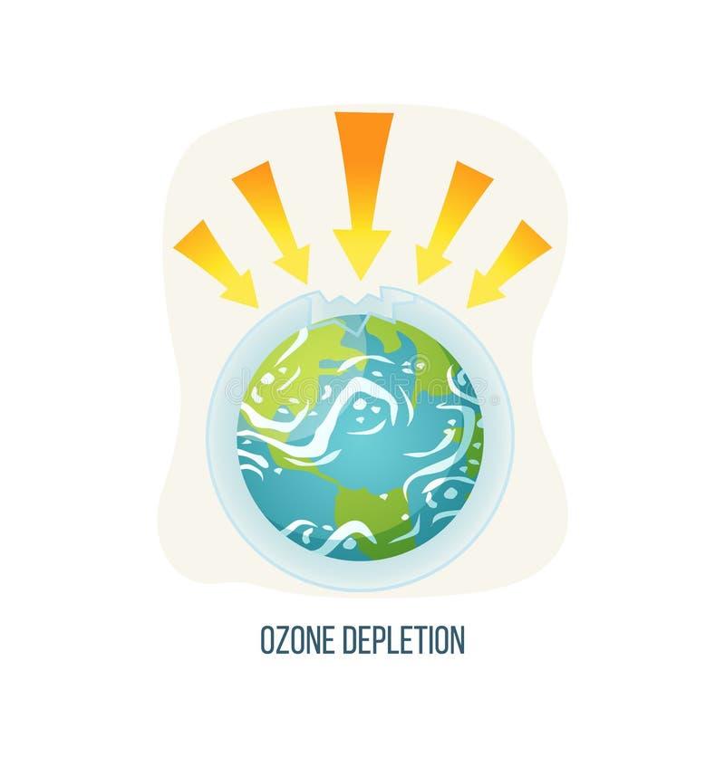 Jord för ozonuttömmning med den brutna lagersymbolen vektor illustrationer