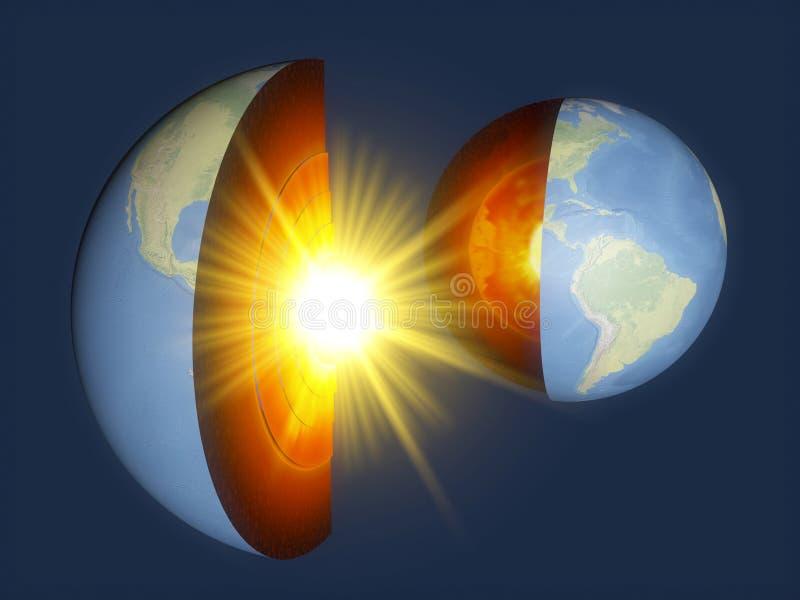 Jorda en kontakt strukturen, jordavsnittet, uppdelning in i lager, skorpan och kärnan för jord` s stock illustrationer
