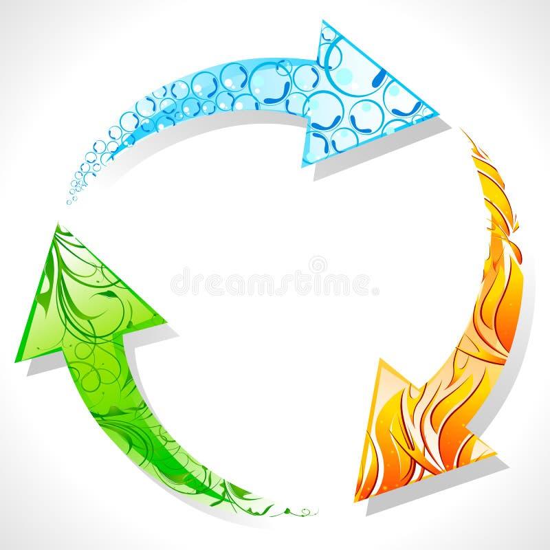 jordelementet återanvänder symbol vektor illustrationer