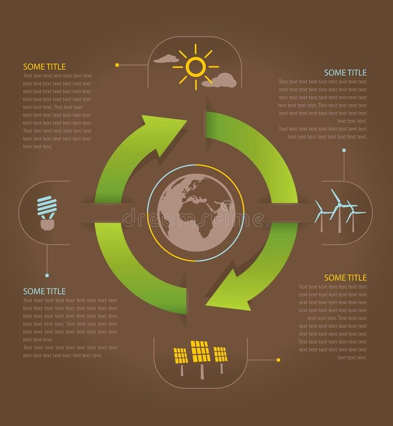 Jordenergieffektivitet royaltyfri illustrationer