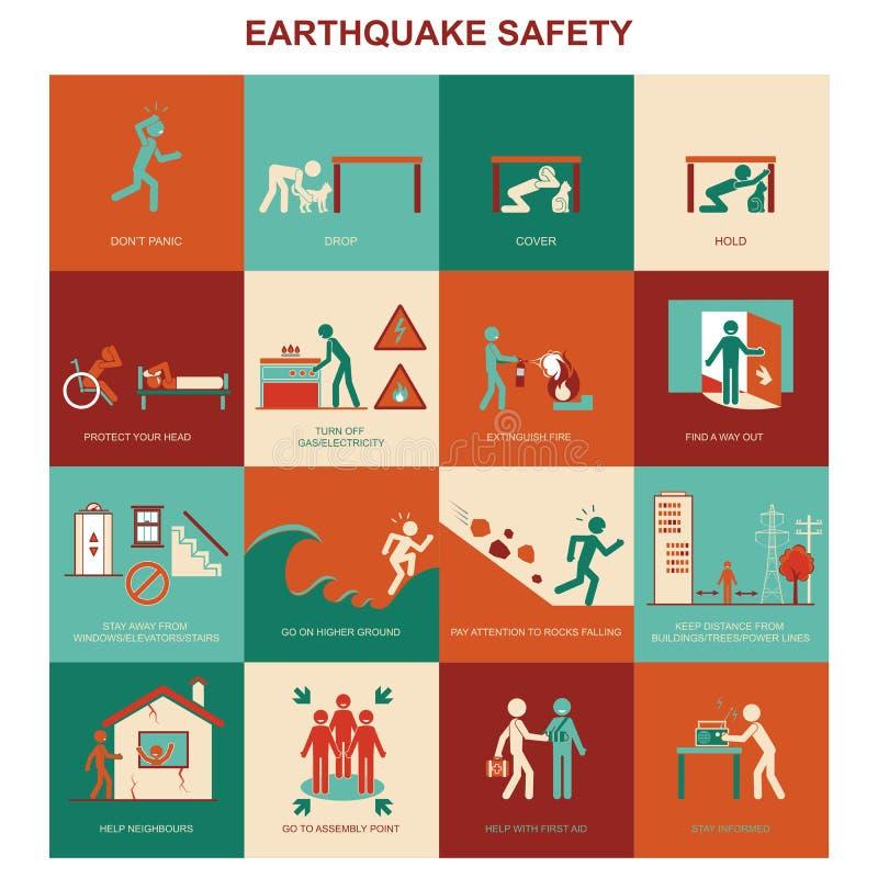 Jordskalvsäkerhet stock illustrationer