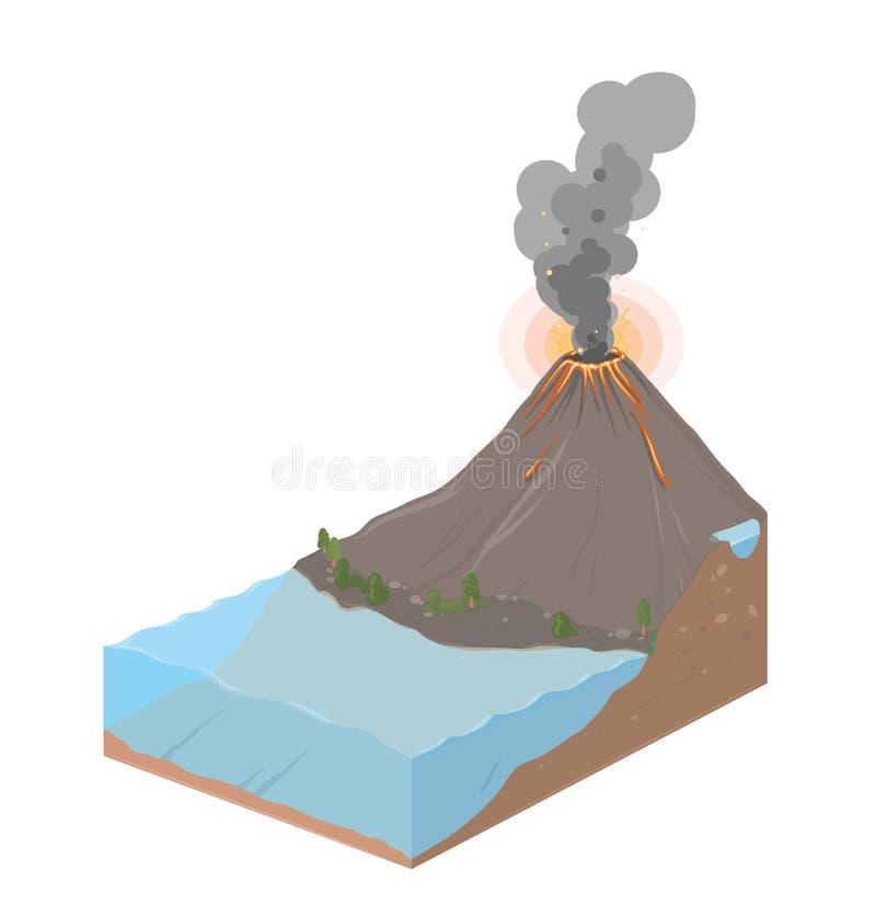 Jordskiva med havet och vulkanutbrott Vektorlandskapillustration som isoleras på vit vektor illustrationer