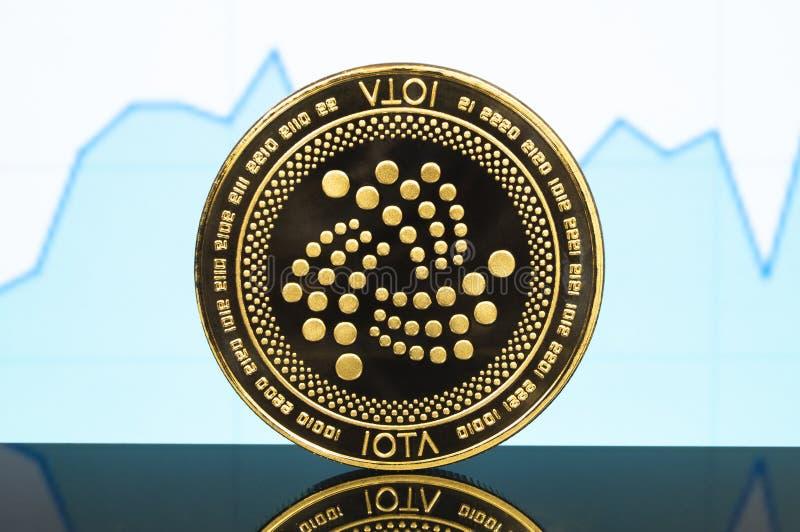 Jota is een moderne manier van uitwisseling en deze crypto munt royalty-vrije stock afbeelding