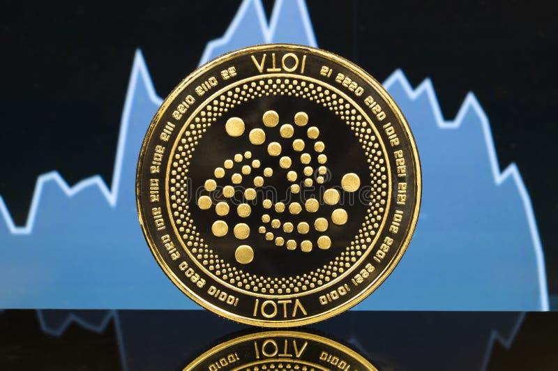 Jota is een moderne manier van uitwisseling en deze crypto munt royalty-vrije stock afbeeldingen