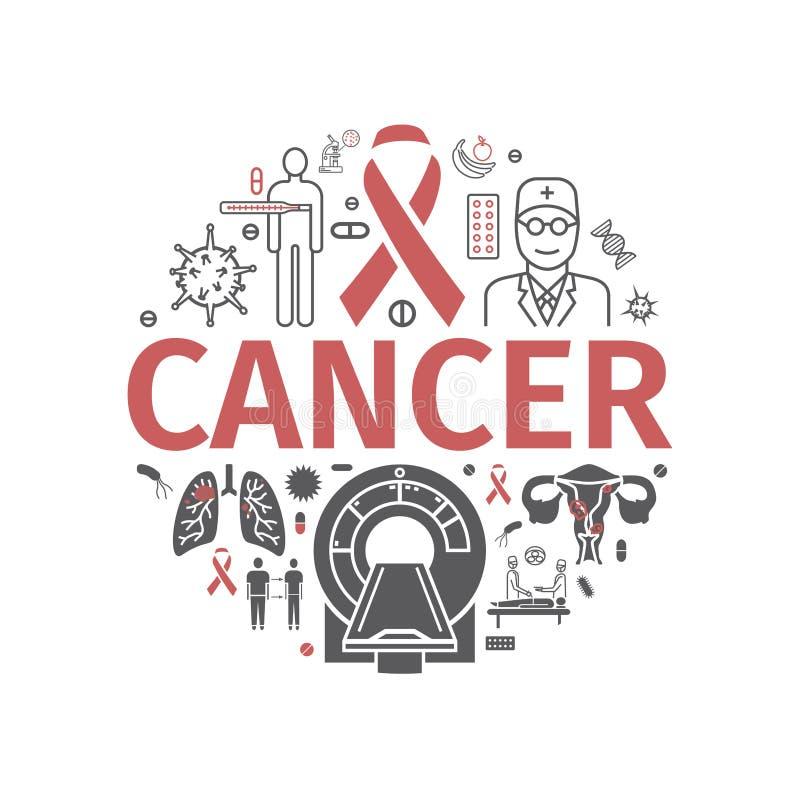 Jour de Cancer Bannière d'Infographics Ligne icônes réglées Signe de vecteur pour le graphique de Web illustration stock