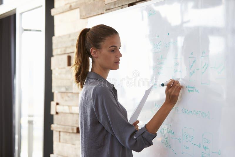 Jovem mulher em uma escrita do escritório em um whiteboard, fim acima fotografia de stock