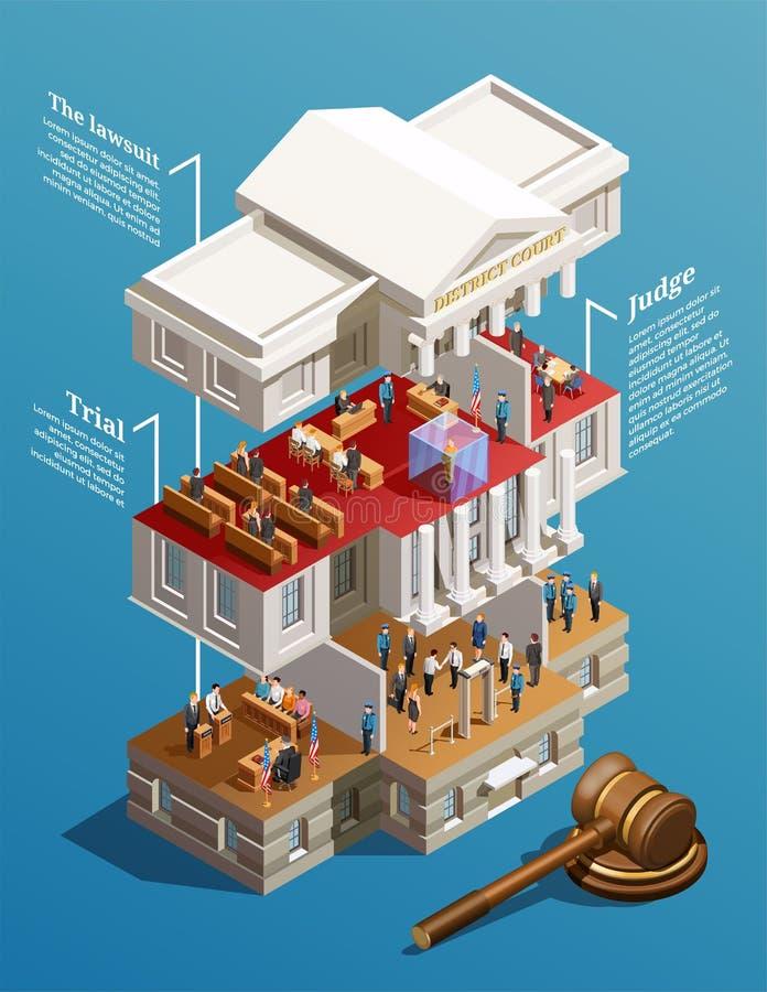 Judgement Hall Isometric Infographics stock illustration