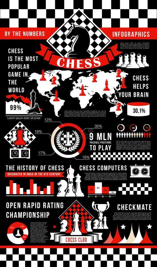 Juego de ajedrez infographic con los pedazos ilustración del vector