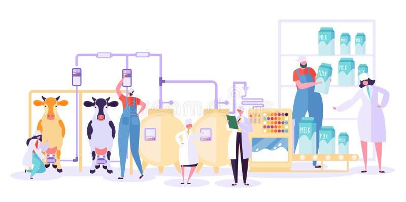 Juego de caracteres del proceso de producción de la fábrica de la leche Planta de la industria de la máquina de los productos lác stock de ilustración