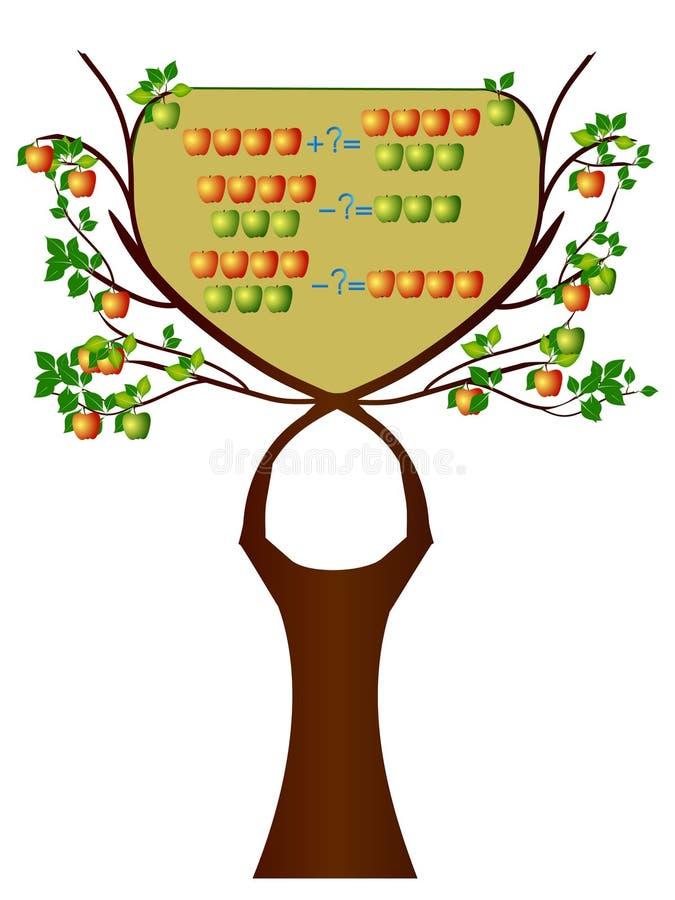 Juegos educativos para los niños, relación de la acción de la adición y substracción, ejemplos con las manzanas ilustración del vector