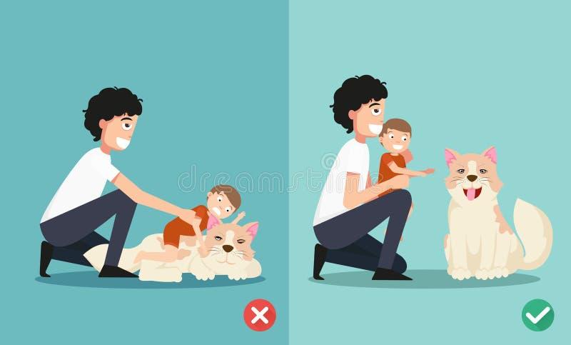 Juiste en verkeerde manieren voor nieuwe ouders aan het nemen van zorg stock illustratie