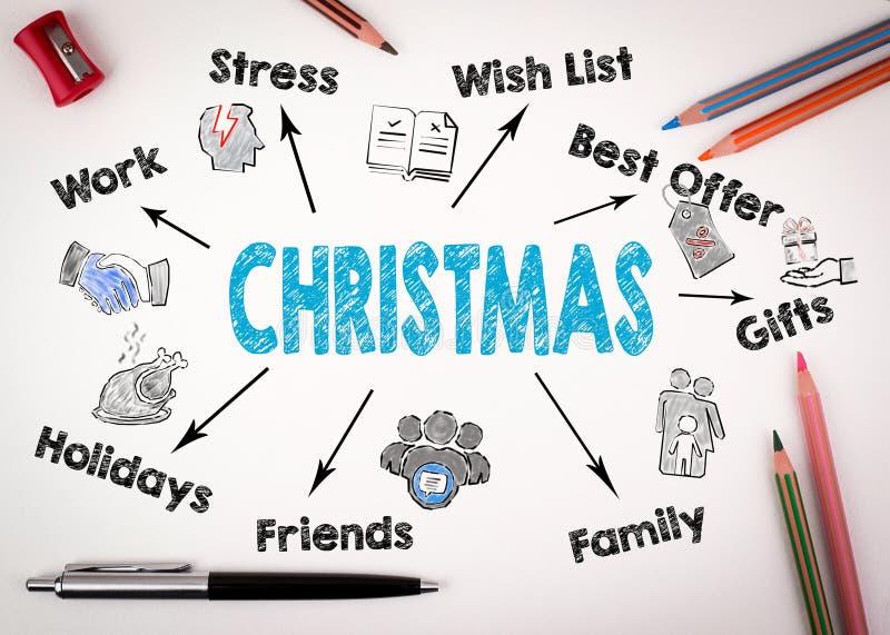 Julfilial och klockor Kartlägga med nyckelord och symboler på vit bakgrund stock illustrationer