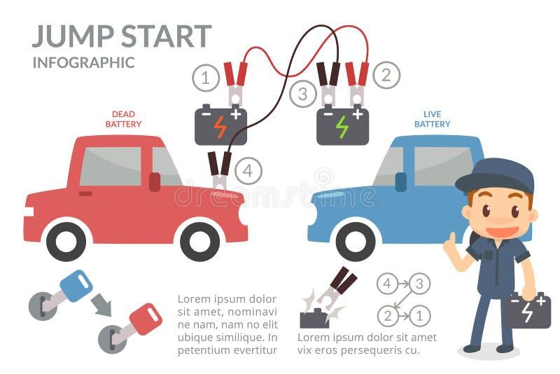 jump start car maintenance education 88093559 jump start car maintenance stock illustration illustration of