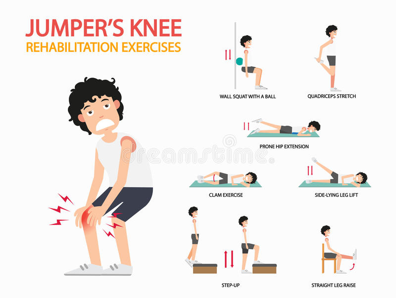 Jumper`s knee rehabilitation exercises infographic royalty free illustration