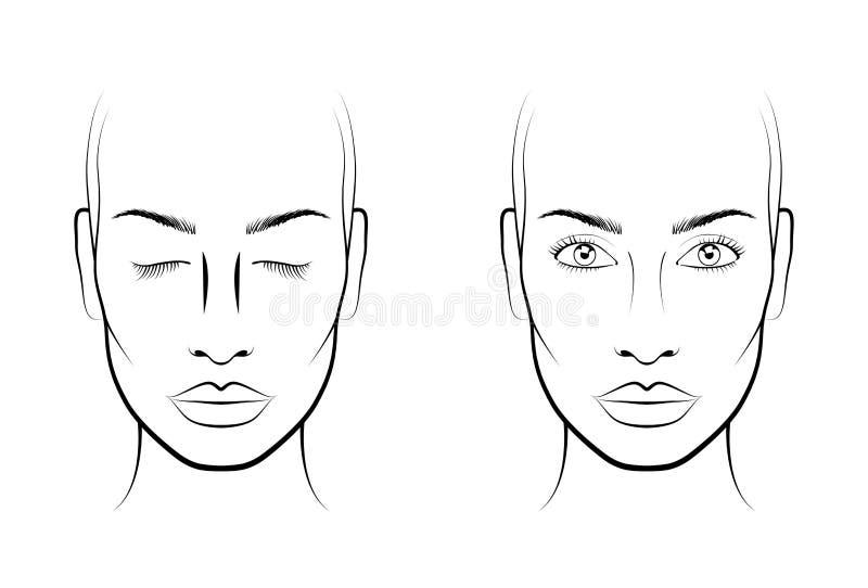 Junge Frau 15 Gesichtsdiagramm Maskenbildner Blank schablone stock abbildung