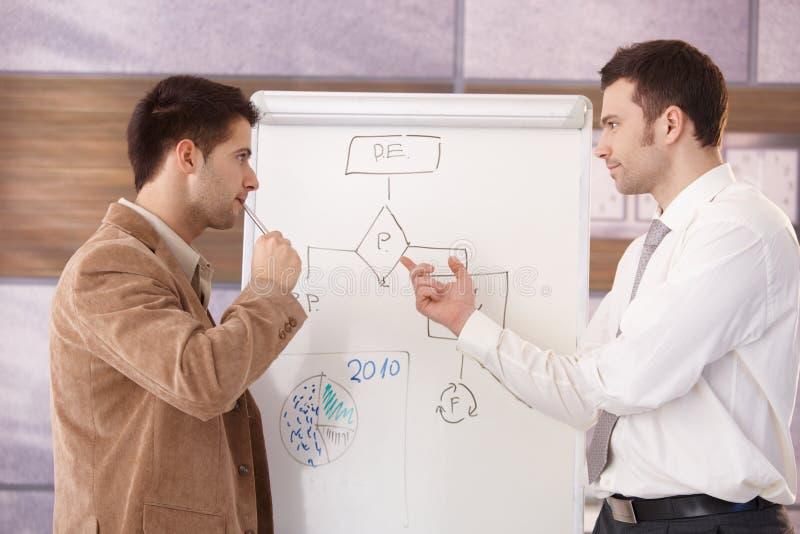 Junge Geschäftsmänner, die sich zusammen darstellen stockbild