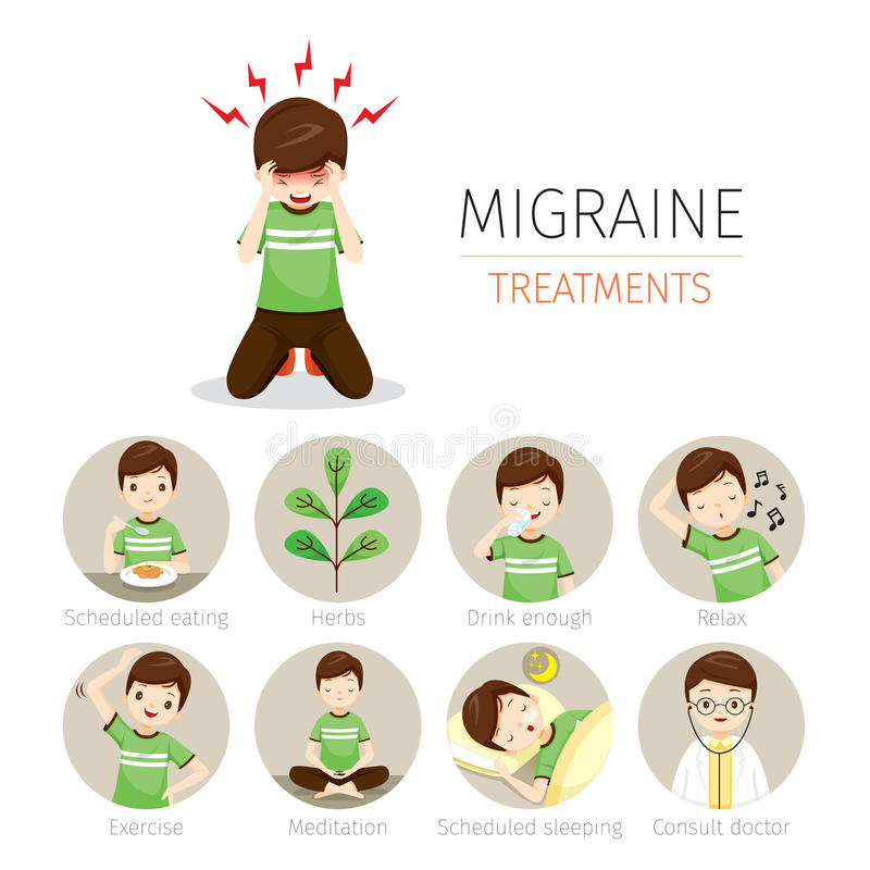 Junger Mann mit den Migräne-Behandlungs-Ikonen eingestellt stock abbildung