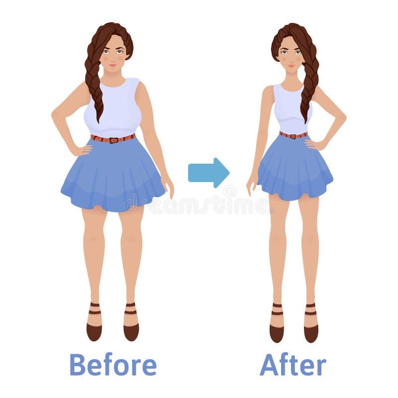 Junges Mädchen vor und nach Diät und Eignung Gewichtverlust Frauentorso mit dem Maß, getrennt auf Weiß Fette und dünne Frau, Körp stock abbildung