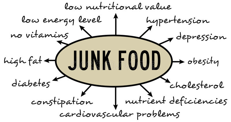 Junk Food libre illustration