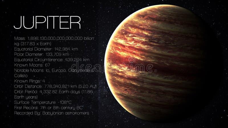 Jupiter - hög upplösning Infographic framlägger en arkivbild