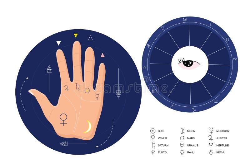 Vedic Astrology Glyphs