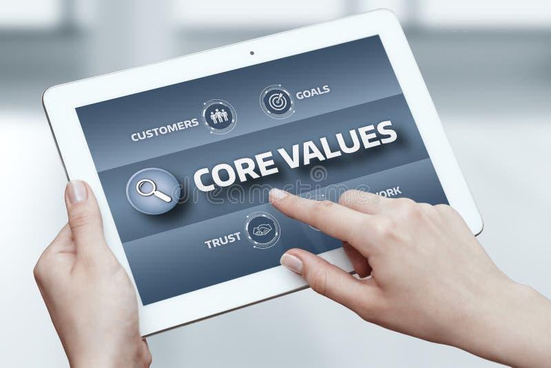 Kärnan värderar det Ansvar Etik Mål Företag begreppet arkivbilder