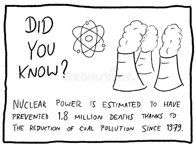 Kärnkraftsäkerhet stock illustrationer