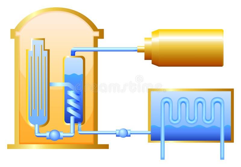 Kärnreaktor stock illustrationer