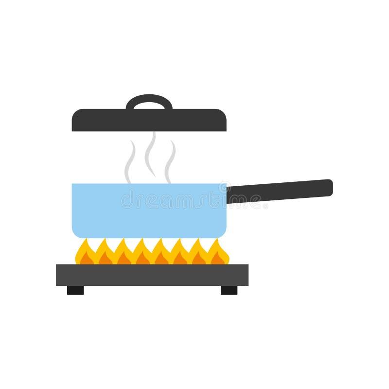 Kökkruka med ugnen vektor illustrationer