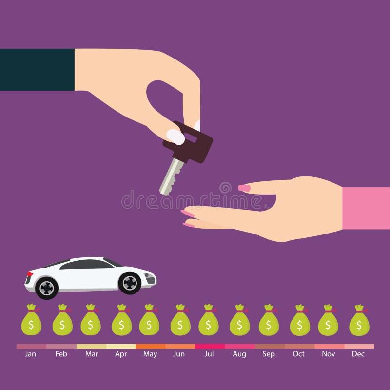 Köp handen för tangenten för uttrycket för betalning för kreditering för billånet över planlagd skuldlön för auto avtal stock illustrationer