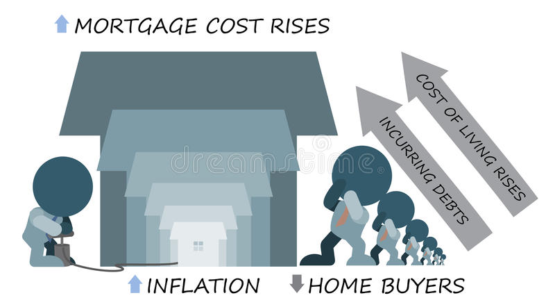 köparekostnad avskräcker home inflation för att inteckna stigning stock illustrationer