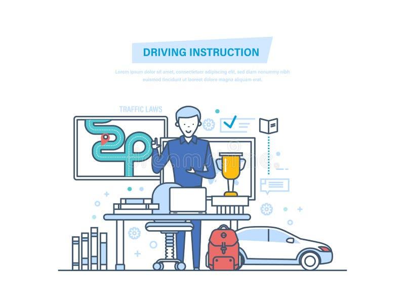Körning av anvisning med bilen Körskola eller lära att köra royaltyfri illustrationer