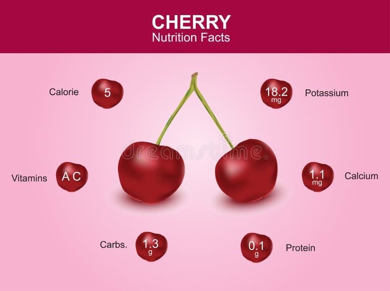 Körsbärsröda näringfakta, körsbärsröd frukt med information, körsbärsröd vektor royaltyfri illustrationer