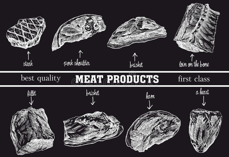 Köttprodukter skissar royaltyfri illustrationer