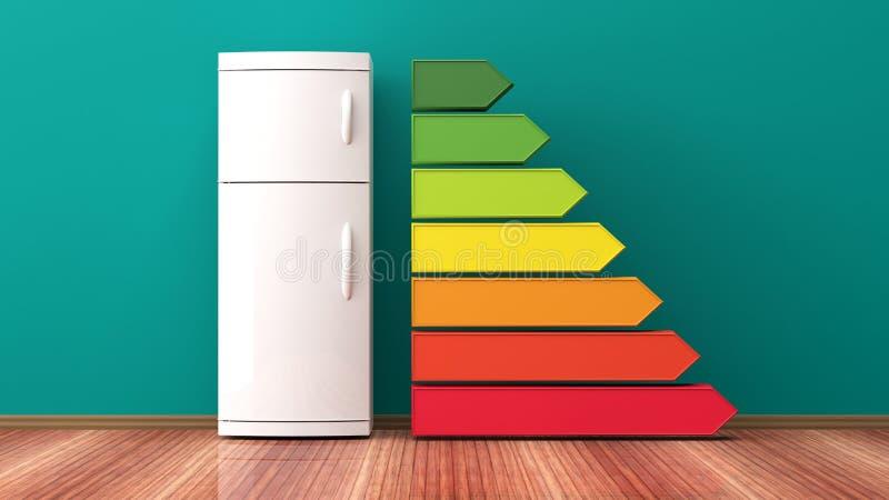 Kühlschrank und Energieeffizienzbewertung Abbildung 3D stock abbildung