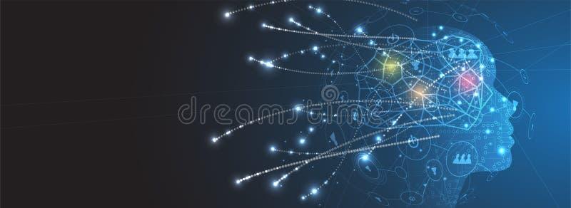 Künstliche Intelligenz Technologienetzhintergrund Virtuelles conc lizenzfreie abbildung